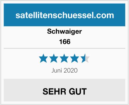 Schwaiger 166 Test