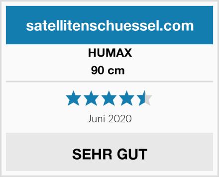 HUMAX 90 cm  Test