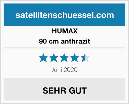 HUMAX 90 cm anthrazit Test