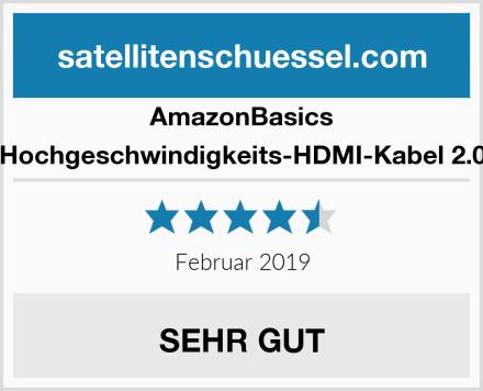 AmazonBasics Hochgeschwindigkeits-HDMI-Kabel 2.0 Test