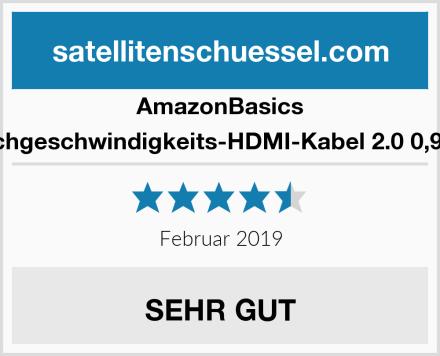 AmazonBasics Hochgeschwindigkeits-HDMI-Kabel 2.0 0,91 m Test