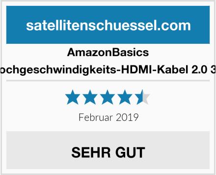 AmazonBasics Hochgeschwindigkeits-HDMI-Kabel 2.0 3m Test