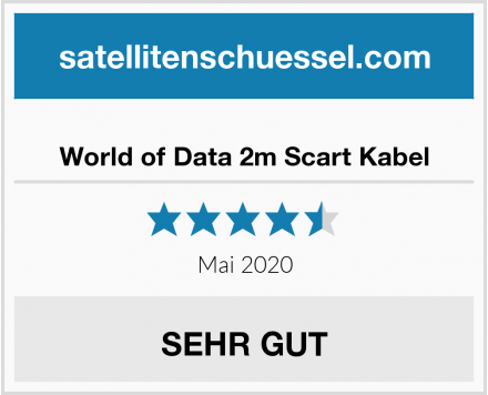World of Data 2m Scart Kabel Test