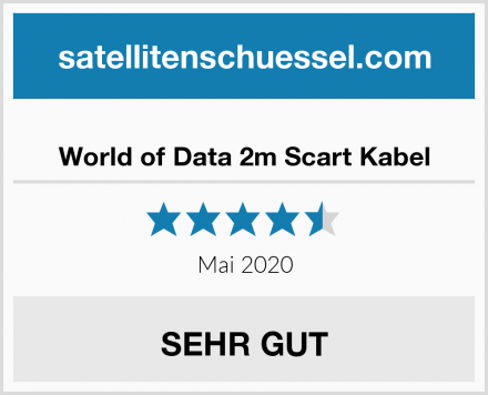 World of Data 2m Scart Kabel Test
