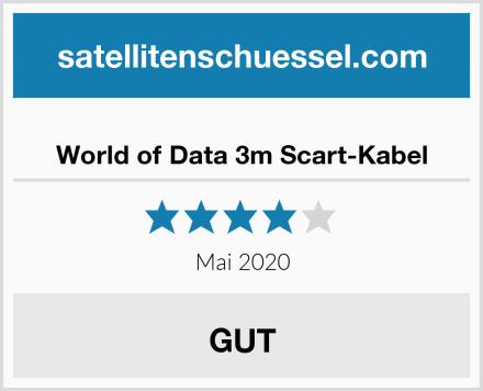 World of Data 3m Scart-Kabel Test